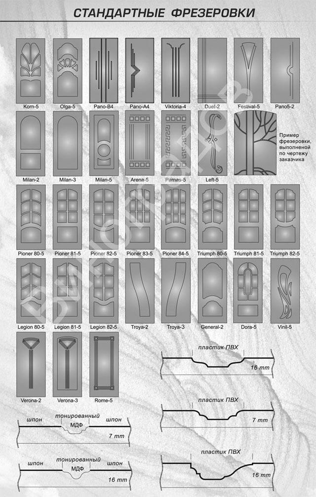 фрезеровки на входной двери